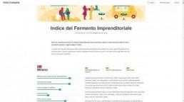 italia compete indice del fermento imprenditoriale italian surge index metodologia